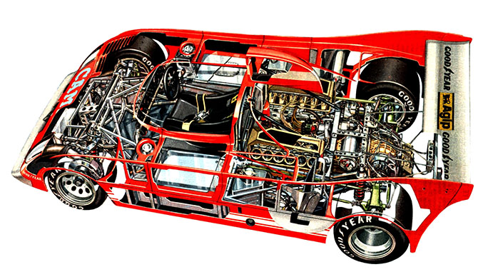 1973_Alfa_Romeo_Tipo_33TT12_race_racing_classic_interior_engine_engines-crop.jpg